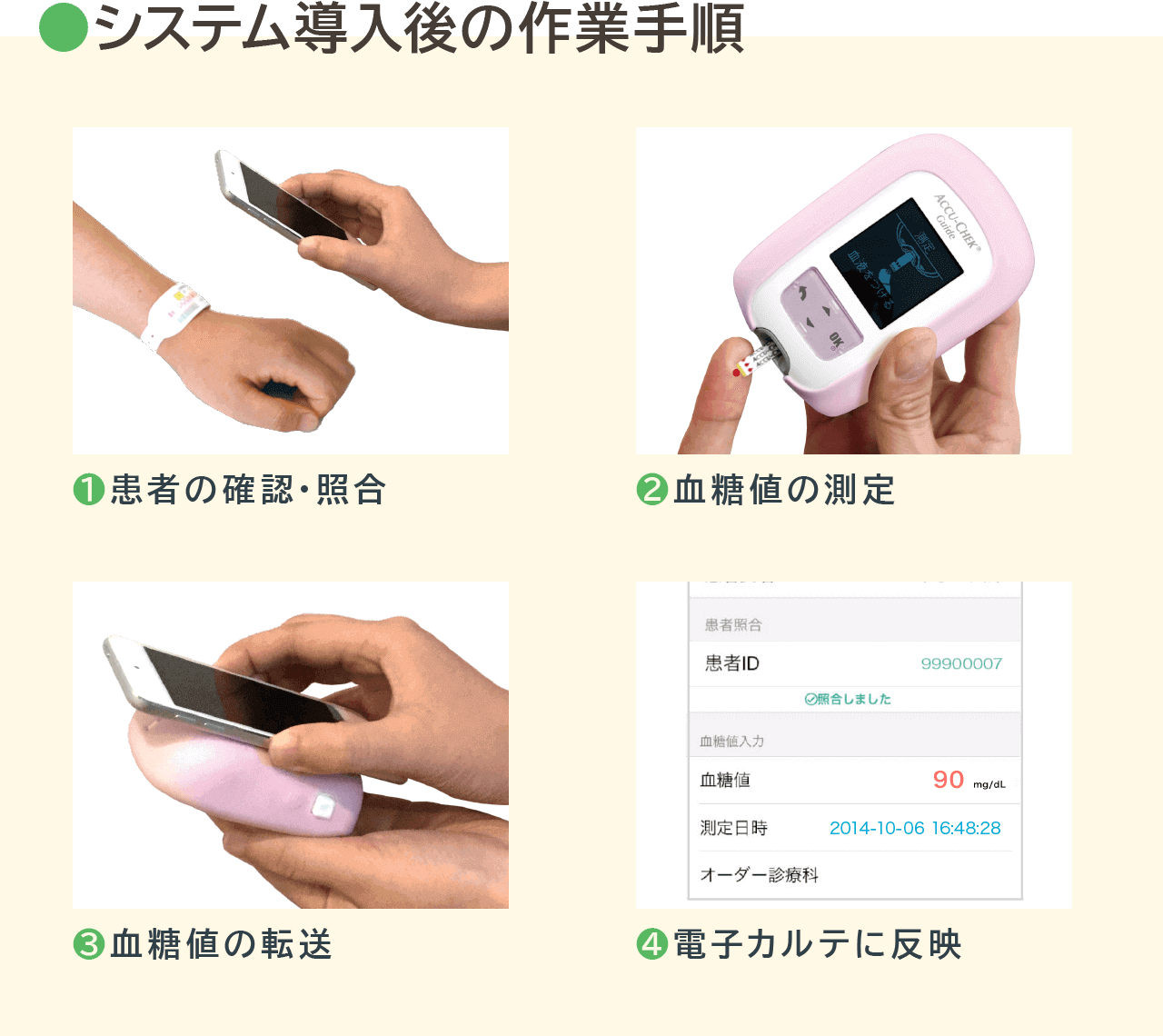 看護 血糖 測定